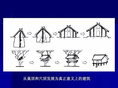 中国户型变迁史!我们的房子将变成什么样?