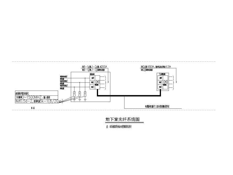 [一键下载]8套高层住宅楼电气施工图合集-甲级院_高层住宅及地下室电气图纸(2016)-广东省某高层住宅小区电气图纸[含公区精装]-光纤系统图