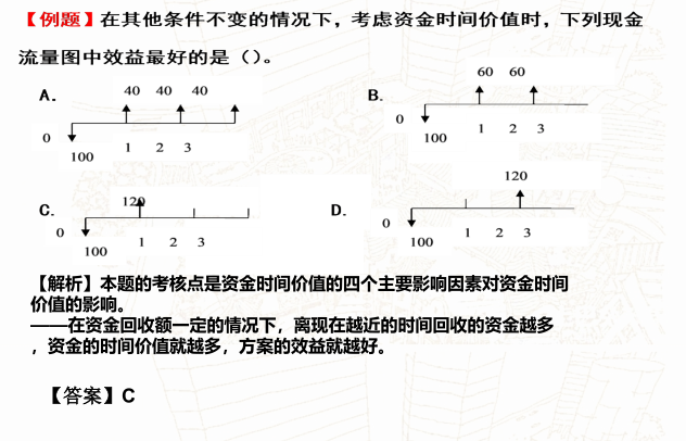 一级建造师考试建设工程经济辅导(2019年)-74例题