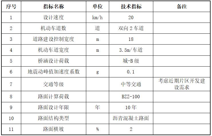 [深圳]市政道路工程安全文明施工方案