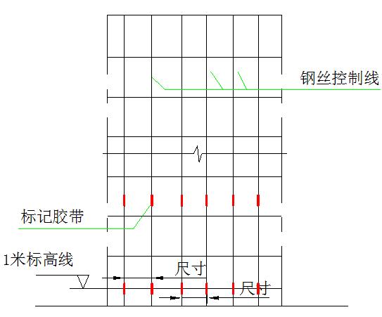 框架结构贸易大厦幕墙工程施工组织设计