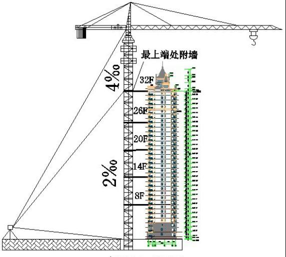 高层住宅、别墅主体及配套工程施工组织设计-33塔吊观测示意图