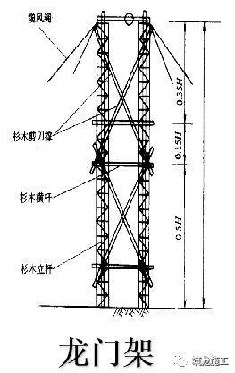 施工现场平面布置图_7