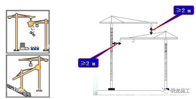 施工现场平面布置图_14