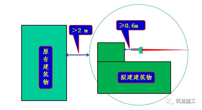 施工现场平面布置图_11