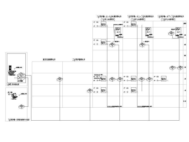八套2020最新电气图纸_各类建筑-贵州省老年养护楼智能化设计图纸(2020)-一卡通管理系统图