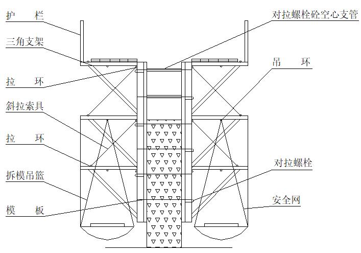 高速公路预应力砼T梁大桥施工组织设计