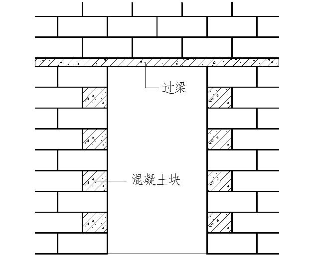 住宅小区二次结构施工方案_墙体工程2018
