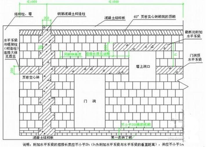 多高层住宅及别墅二次结构施工方案2018