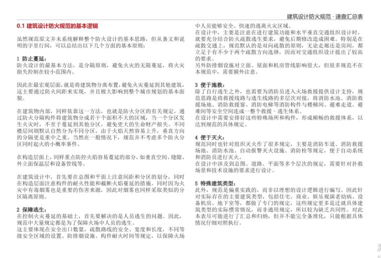 日本老龄建筑设计资料下载-建筑设计防火规范速查汇总表