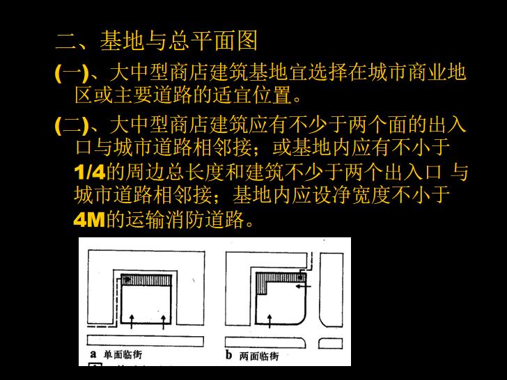 商业建筑设计要点分析_80p