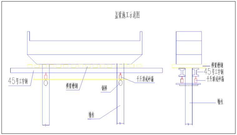 双向四车道高速公路实施性施工组织设计-盖梁钢棒施工示意图