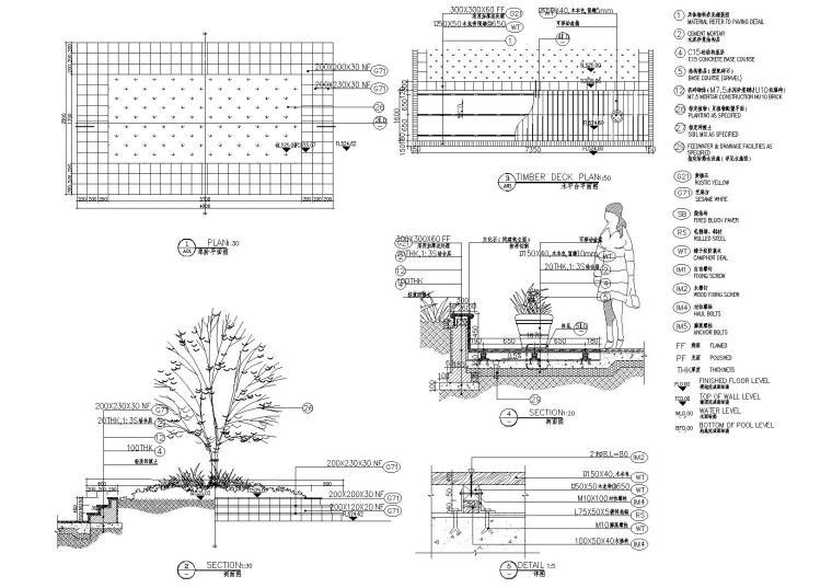 草阶、木平台详图