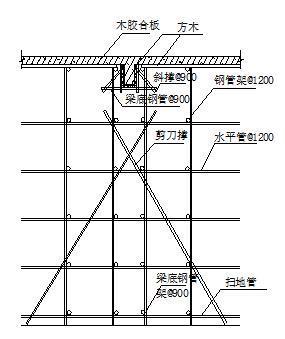 门诊住院楼项目模板工程施工方案