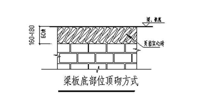 框架框剪结构砖砌体工程专项施工方案2017