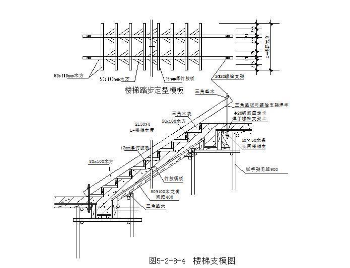 18层剪力墙结构高层住宅施工组织设计2019