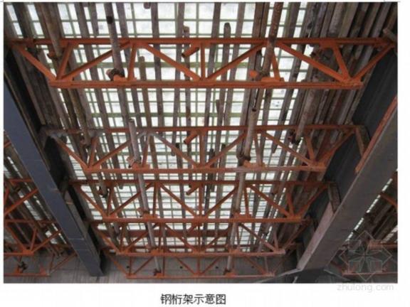 建筑施工技术之模板工程施工工艺-钢桁架