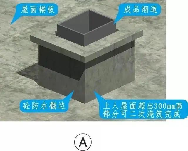 屋面卷材防水交底ppt资料下载-BIM3D做法技术交底,出屋面风帽防水做法