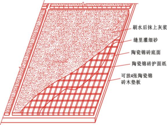 建筑装饰施工技术饰面板(砖)工程施工