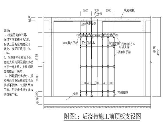 建筑工程模板工程施工技术交底(24页)