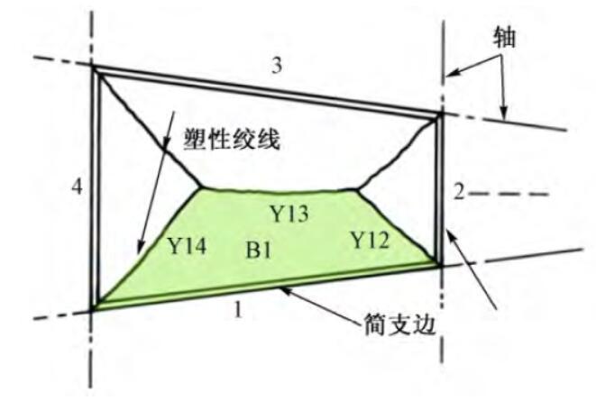 ABAQUS在超高层结构动力弹塑性分析的应用