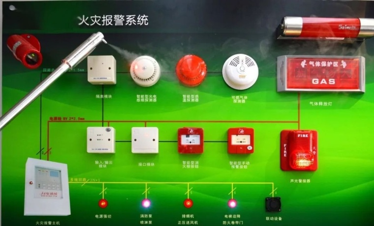 火灾自动报警子系统说明和示意图[验收重点]