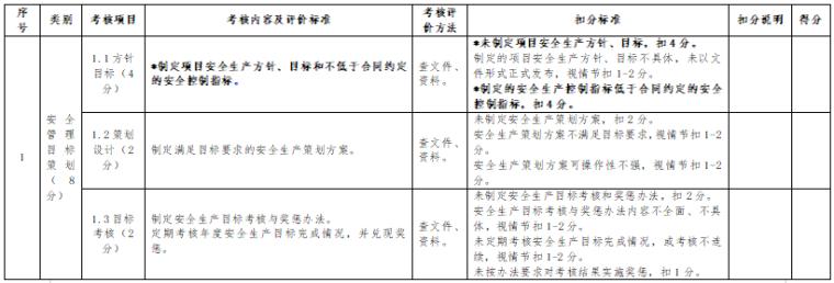 公路水运工程平安工地建设管理办法(2018)