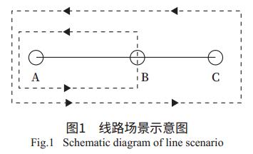 一种不同制式信号系统的贯通运行方案