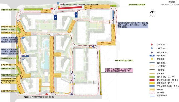 [海南]现代都市气息大都会景观方案文本-物管分析1