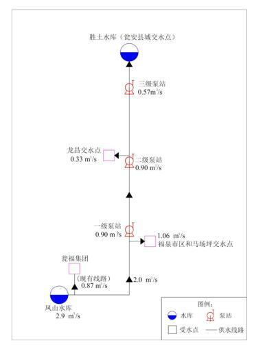 水库工程输水工程首端隧洞工程施工方案