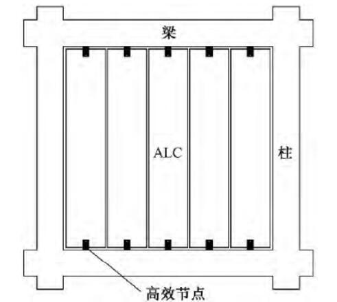 蒸压轻质加气混凝土外墙板高效连接节点性能