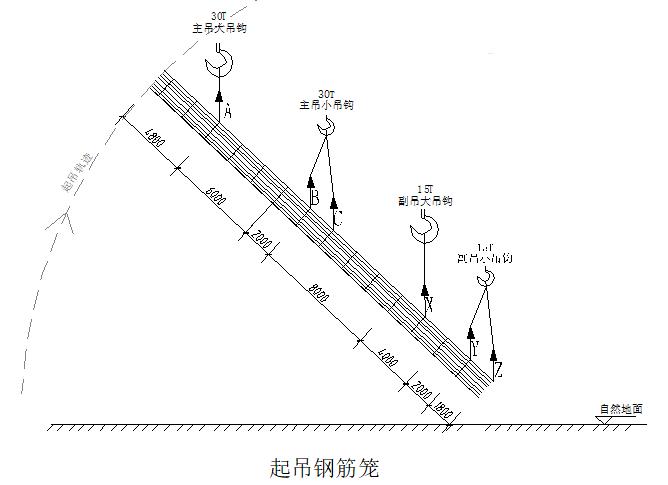旋挖桩及深基坑支护工程专项施工方案(200p)