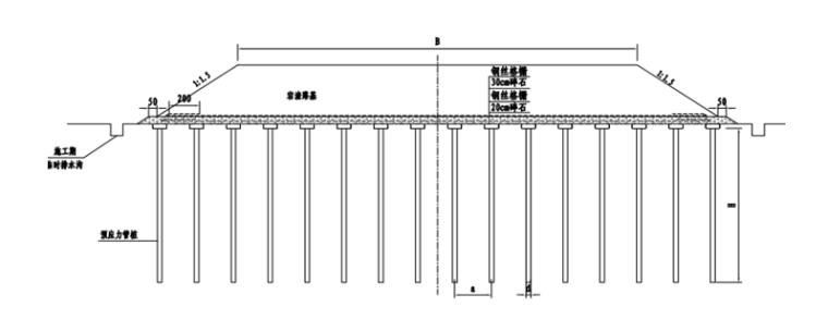 软基处理(搅拌桩预制管桩塑排板)施工方案