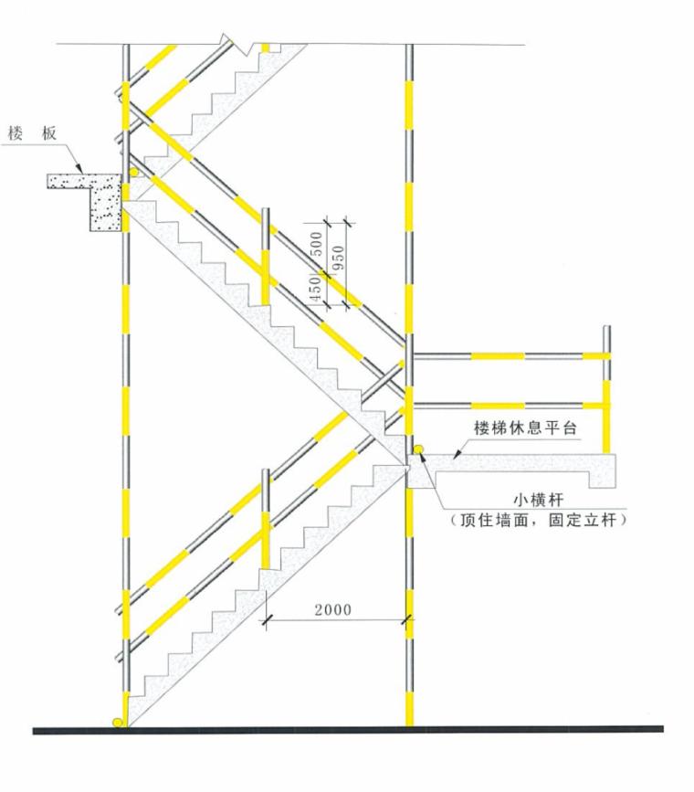 28楼梯临边防护