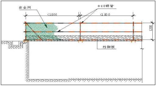 框剪结构高层住宅工程安全文明施工方案-03基坑边护栏示意图