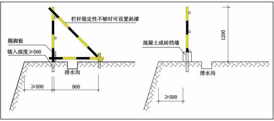 框剪结构高层住宅工程安全文明施工方案-04基坑护栏柱示意图