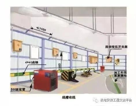图解机电安装工程安全生产标准化施工