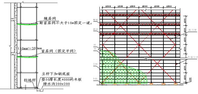 框剪结构高层住宅工程安全文明施工方案-09脚手架立面图
