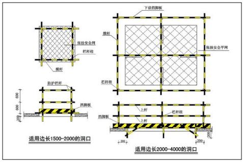 框剪结构高层住宅工程安全文明施工方案-08洞口防护