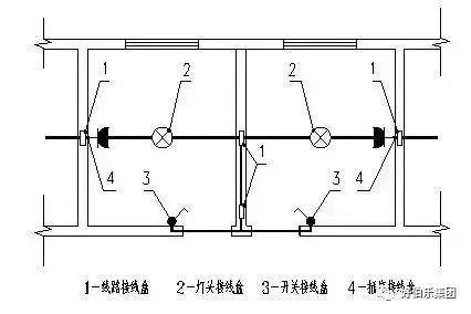 超详细电气工程造价入门级知识汇总_9