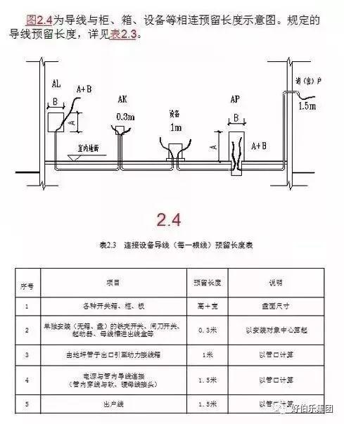 超详细电气工程造价入门级知识汇总_8