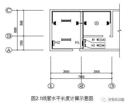 超详细电气工程造价入门级知识汇总_6