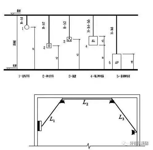 超详细电气工程造价入门级知识汇总_7