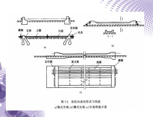 先张法预应力空心板施工及监理控制要点-图例
