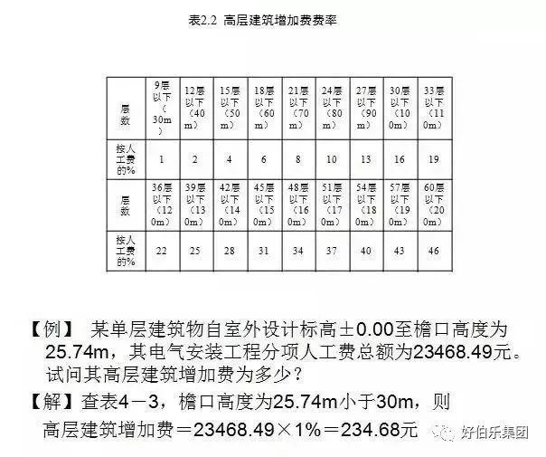 超详细电气工程造价入门级知识汇总_4
