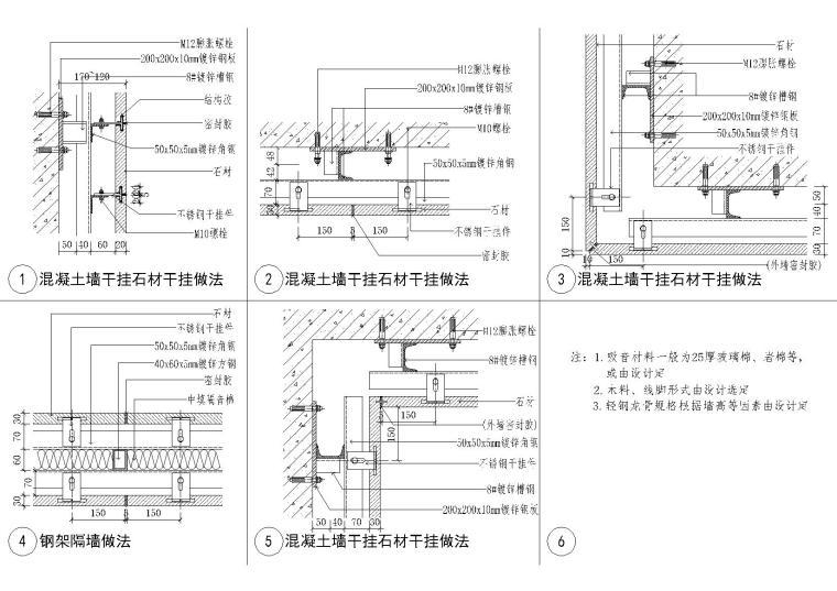 室内轻钢龙骨,钢架,砌块等隔墙节点详图