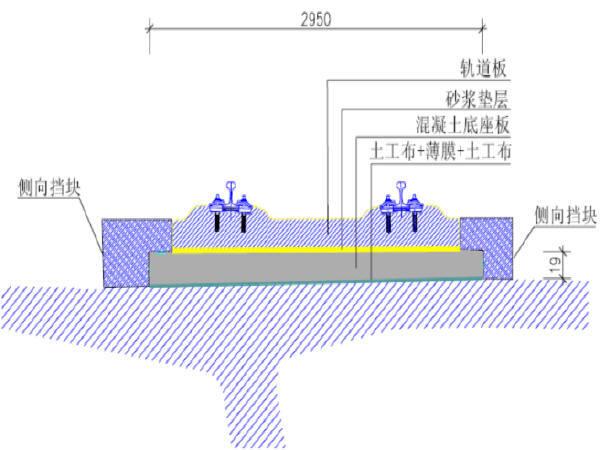 CRTSⅡ型板式无砟轨道施工工法