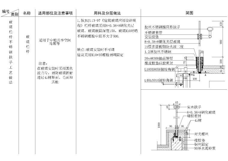 伸缩缝,邻边保护预埋做法等施工节点详图