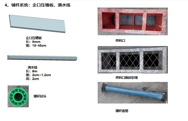 15辅件系统:企口压槽板、滴水线