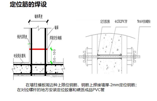 18定位筋的焊设